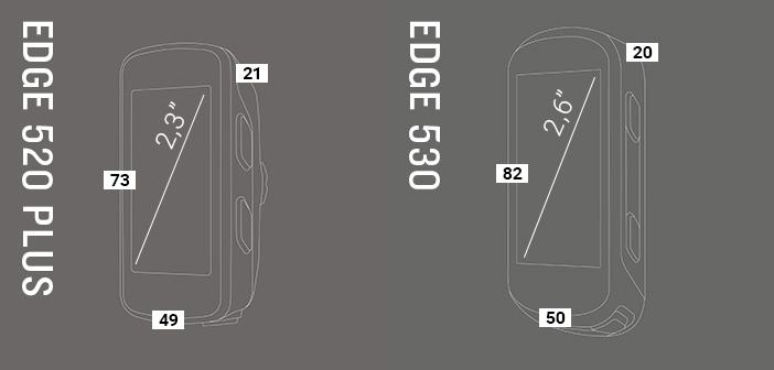 dimensioni edge 530