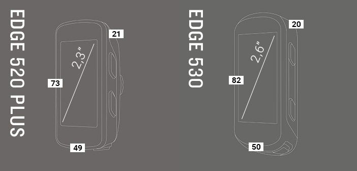 display edge 530 e 520 plus