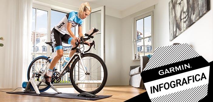 INFOGRAFICA: Guida a rulli e smart trainer Tacx