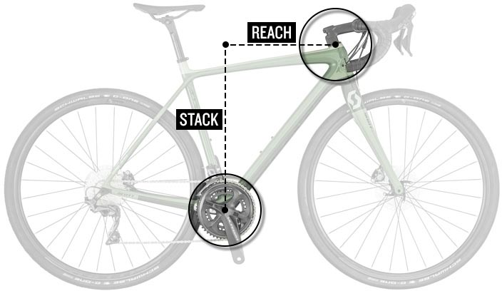 reach e stack bici